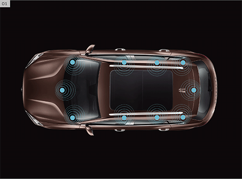 Top View of Borgward BX7